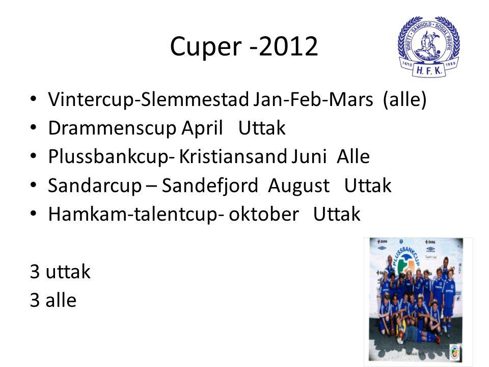 Cuper -2012 • Vintercup-Slemmestad Jan-Feb-Mars (alle) • Drammenscup April Uttak • Plussbankcup- Kristiansand Juni Alle • Sandarcup – Sandefjord Augus