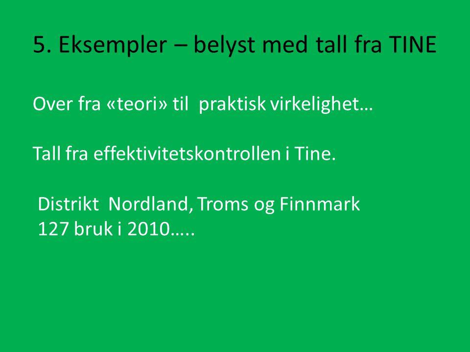 5. Eksempler – belyst med tall fra TINE Over fra «teori» til praktisk virkelighet… Tall fra effektivitetskontrollen i Tine. Distrikt Nordland, Troms o
