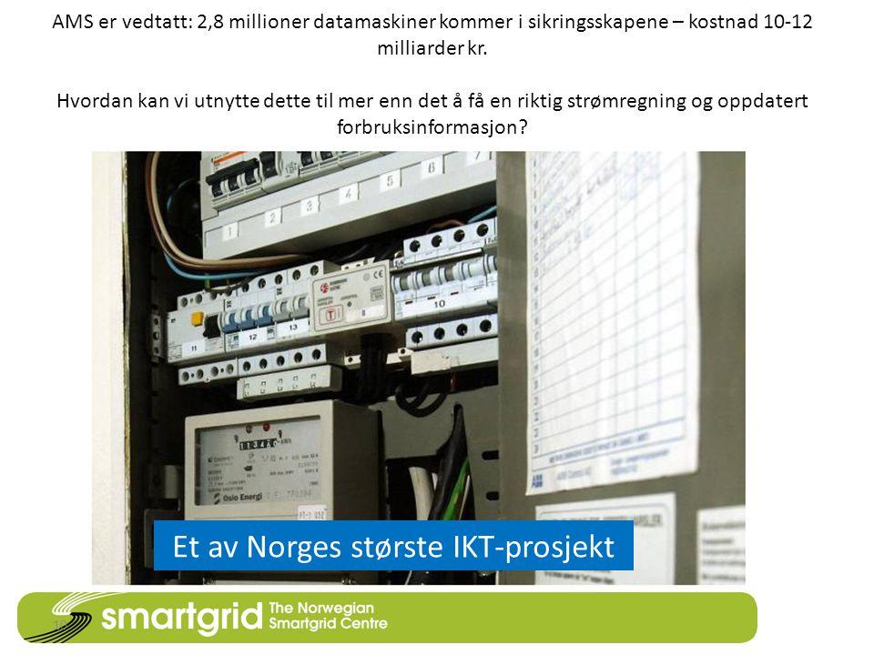 AMS er vedtatt: 2,8 millioner datamaskiner kommer i sikringsskapene – kostnad 10-12 milliarder kr.