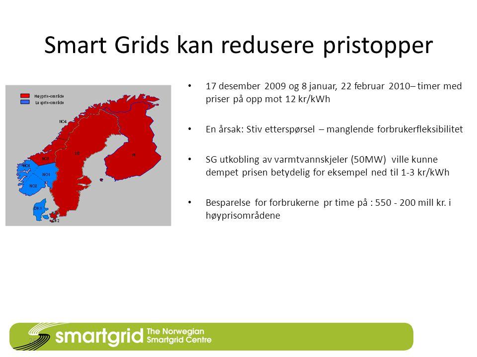 Smart Grids kan redusere pristopper 26 • 17 desember 2009 og 8 januar, 22 februar 2010– timer med priser på opp mot 12 kr/kWh • En årsak: Stiv etterspørsel – manglende forbrukerfleksibilitet • SG utkobling av varmtvannskjeler (50MW) ville kunne dempet prisen betydelig for eksempel ned til 1-3 kr/kWh • Besparelse for forbrukerne pr time på : 550 - 200 mill kr.