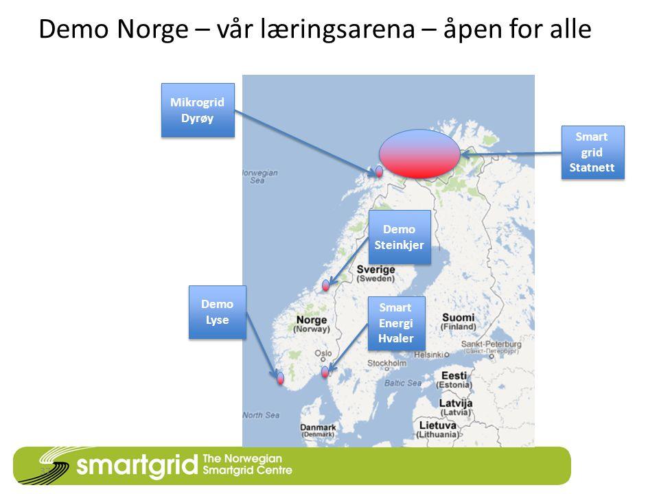 37 Smart Energi Hvaler Demo Steinkjer Demo Lyse Smart grid Statnett Demo Norge – vår læringsarena – åpen for alle Mikrogrid Dyrøy