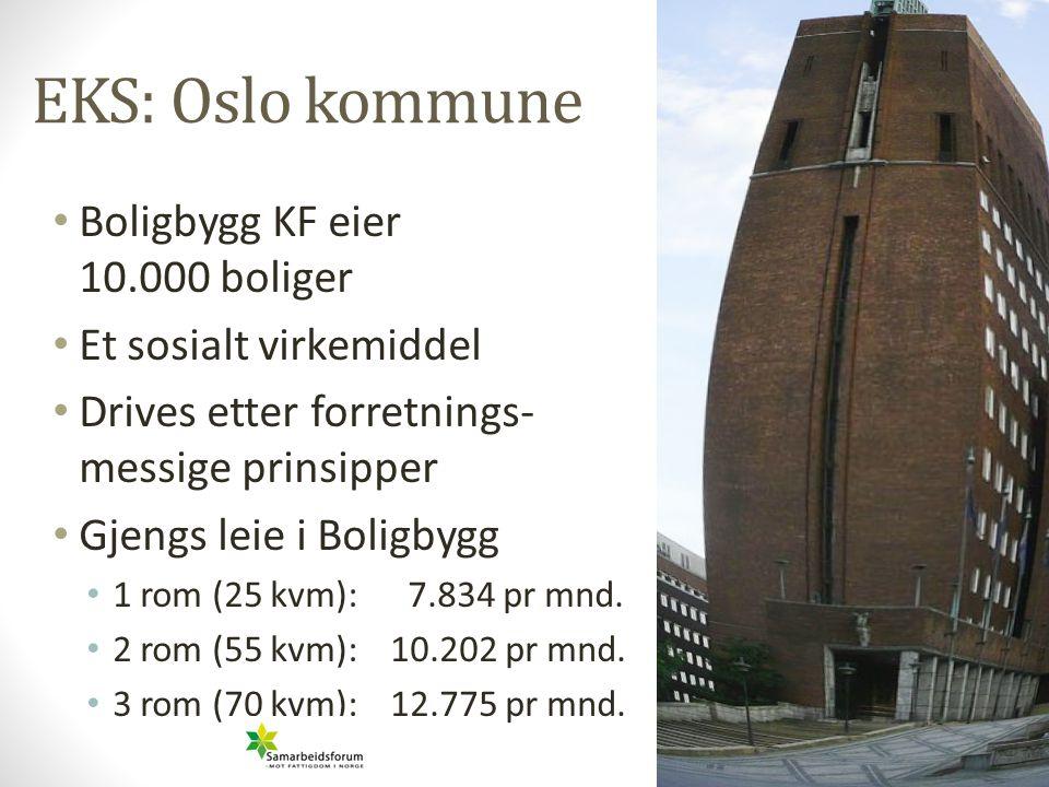 EKS: Oslo kommune • Boligbygg KF eier 10.000 boliger • Et sosialt virkemiddel • Drives etter forretnings- messige prinsipper • Gjengs leie i Boligbygg • 1 rom (25 kvm): 7.834 pr mnd.