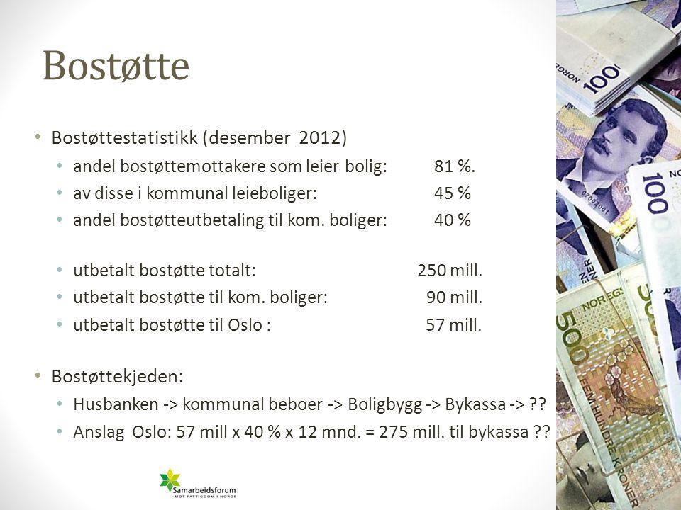 Bostøtte • Bostøttestatistikk (desember 2012) • andel bostøttemottakere som leier bolig: 81 %. • av disse i kommunal leieboliger: 45 % • andel bostøtt