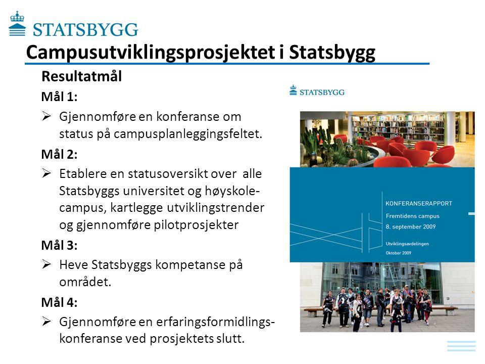 Campusutviklingsprosjektet i Statsbygg Mål 1:  Gjennomføre en konferanse om status på campusplanleggingsfeltet. Mål 2:  Etablere en statusoversikt o