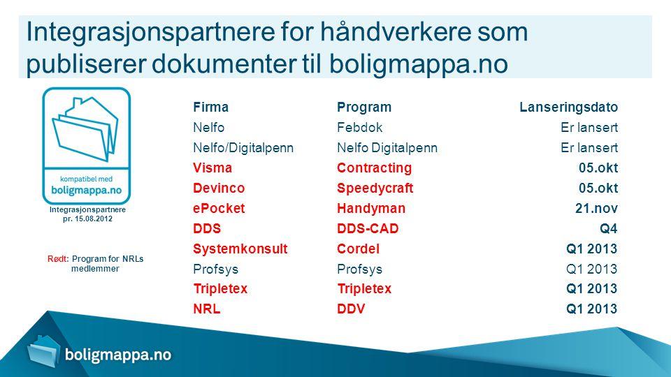 Integrasjonspartnere for håndverkere som publiserer dokumenter til boligmappa.no Integrasjonspartnere pr. 15.08.2012 FirmaProgramLanseringsdato NelfoF
