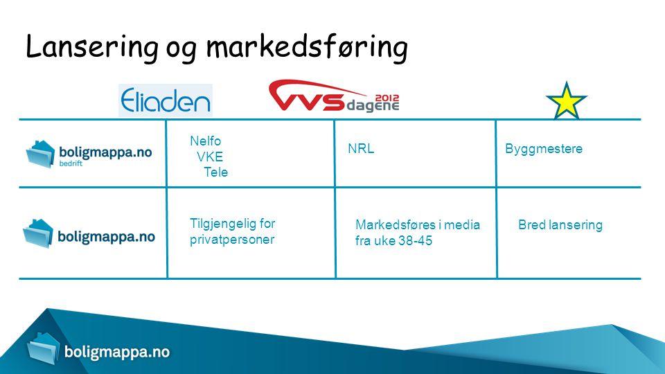 Lansering og markedsføring Nelfo VKE Tele Tilgjengelig for privatpersoner NRL Markedsføres i media fra uke 38-45 Bred lansering Byggmestere