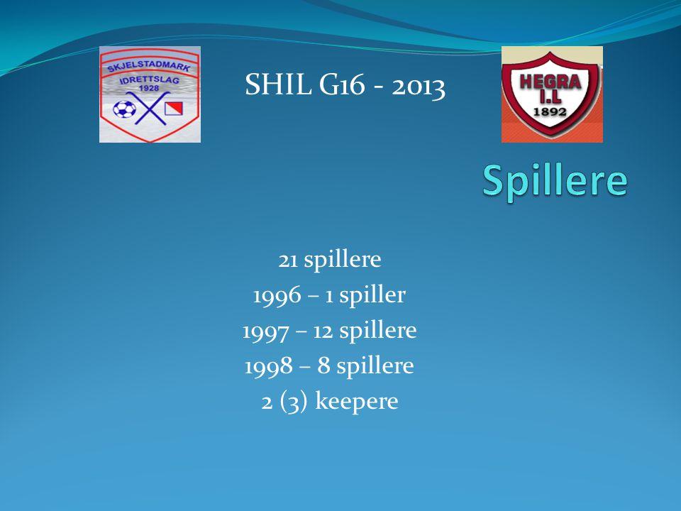 Spillere 2013