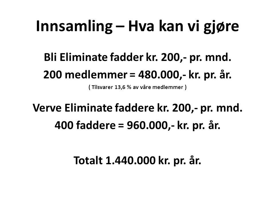 Innsamling – Hva kan vi gjøre Bli Eliminate fadder kr. 200,- pr. mnd. 200 medlemmer = 480.000,- kr. pr. år. ( Tilsvarer 13,6 % av våre medlemmer ) Ver