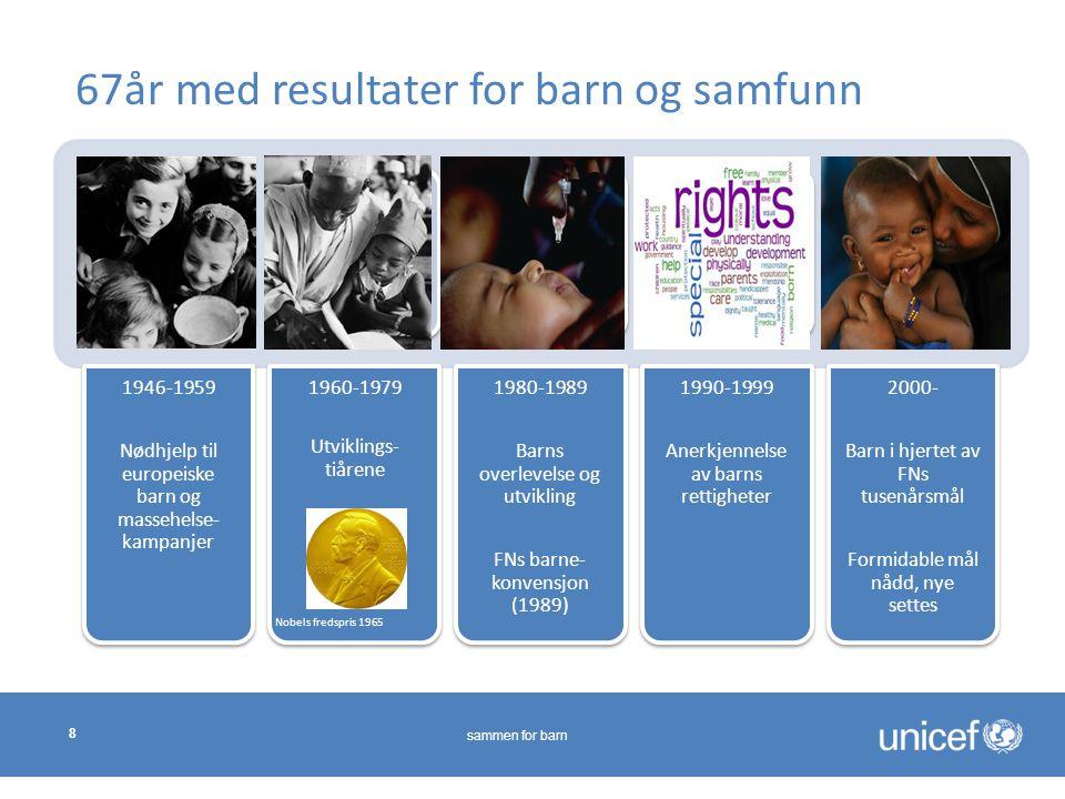 1946-1959 Nødhjelp til europeiske barn og massehelse- kampanjer 1960-1979 Utviklings- tiårene 1980-1989 Barns overlevelse og utvikling FNs barne- konv