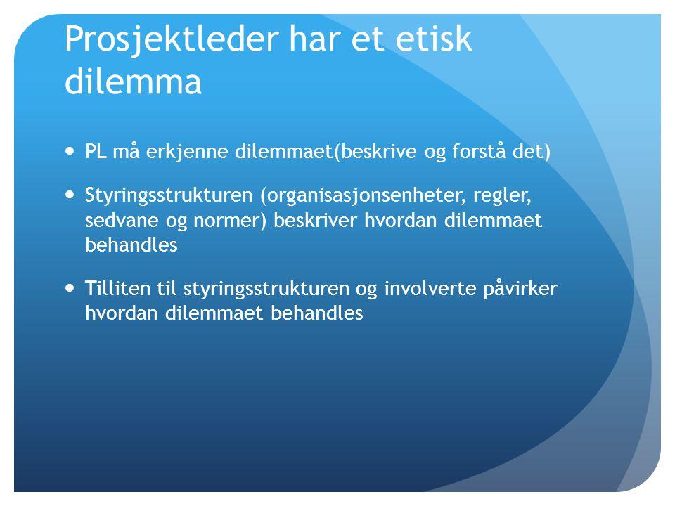Prosjektleder har et etisk dilemma  PL må erkjenne dilemmaet(beskrive og forstå det)  Styringsstrukturen (organisasjonsenheter, regler, sedvane og n