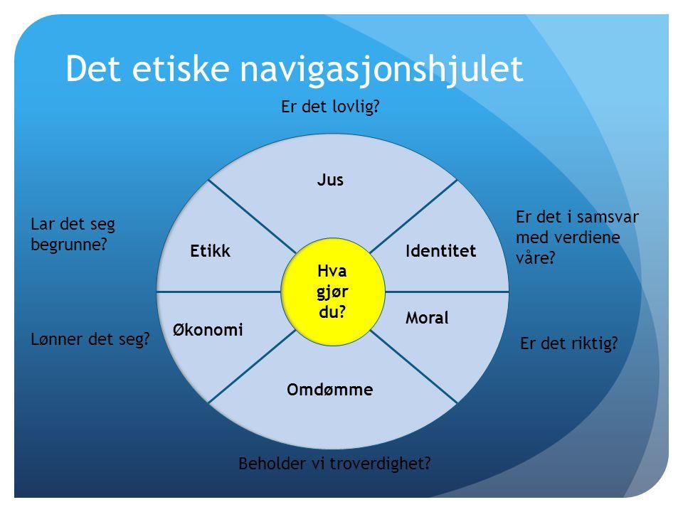 Det etiske navigasjonshjulet Hva gjør du? Jus Identitet Moral Omdømme Økonomi Etikk Er det lovlig? Er det i samsvar med verdiene våre? Er det riktig?