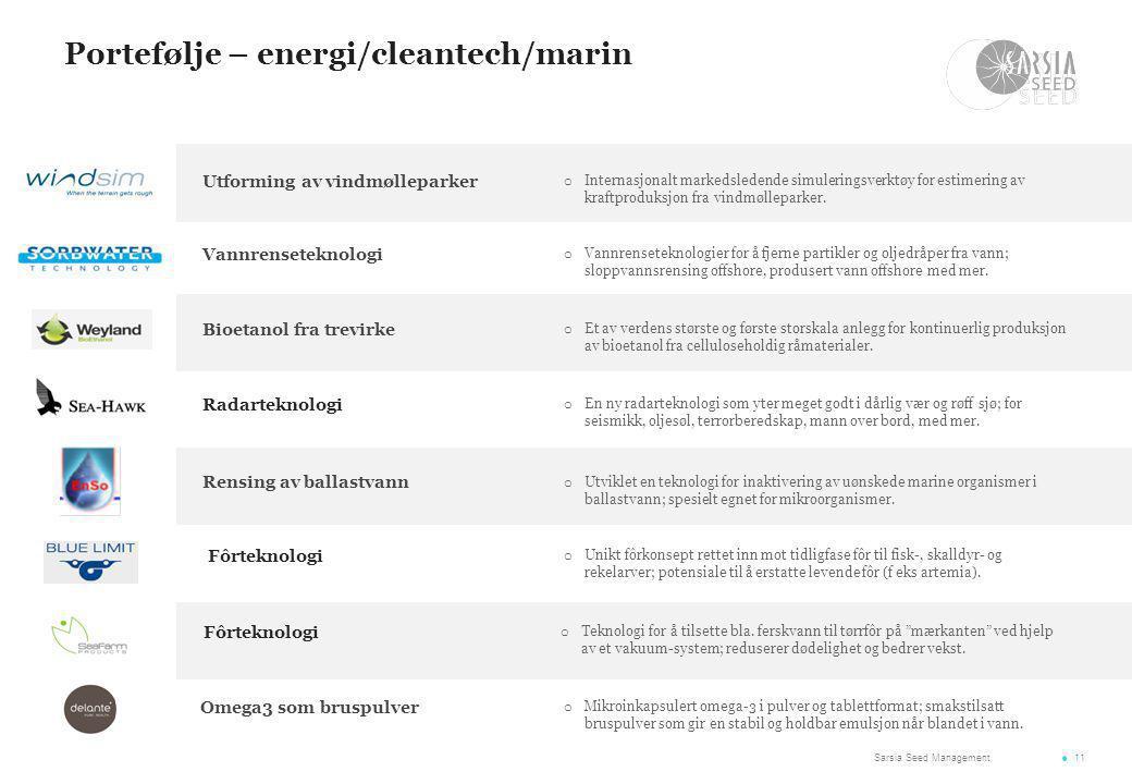 Portefølje – energi/cleantech/marin 11Sarsia Seed Management Utforming av vindmølleparker o Internasjonalt markedsledende simuleringsverktøy for estim