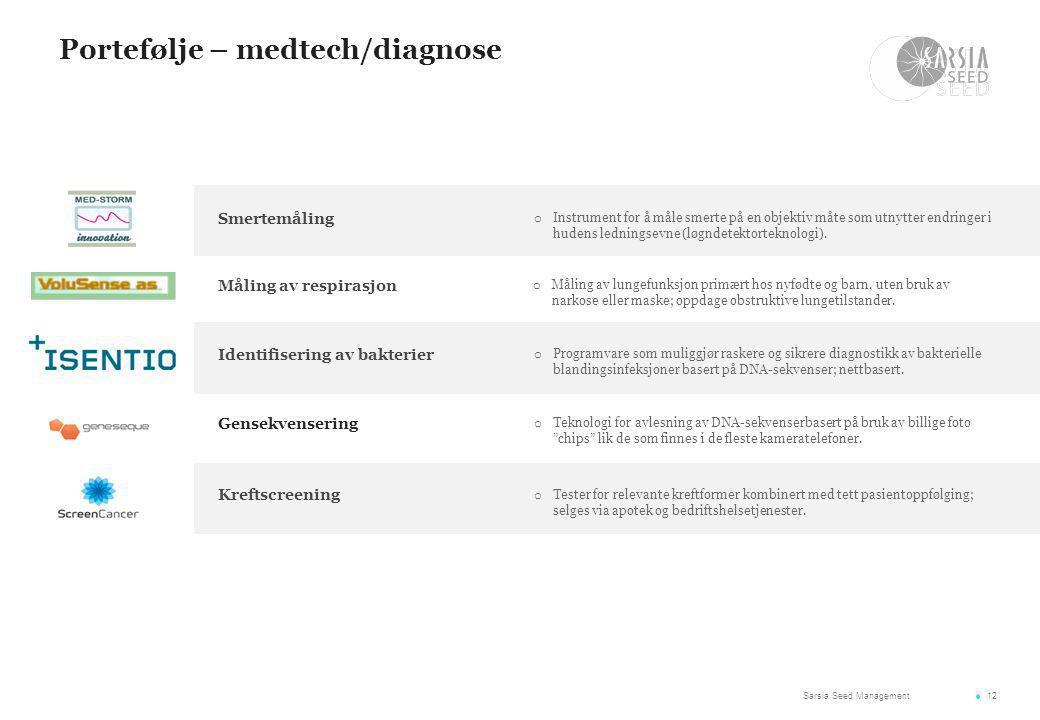 Portefølje – medtech/diagnose Smertemåling o Instrument for å måle smerte på en objektiv måte som utnytter endringer i hudens ledningsevne (løgndetekt