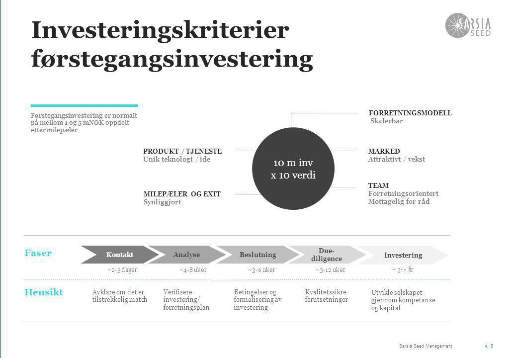 Investeringskriterier førstegangsinvestering Førstegangsinvestering er normalt på mellom 1 og 5 mNOK oppdelt etter milepæler FORRETNINGSMODELL Skalerb