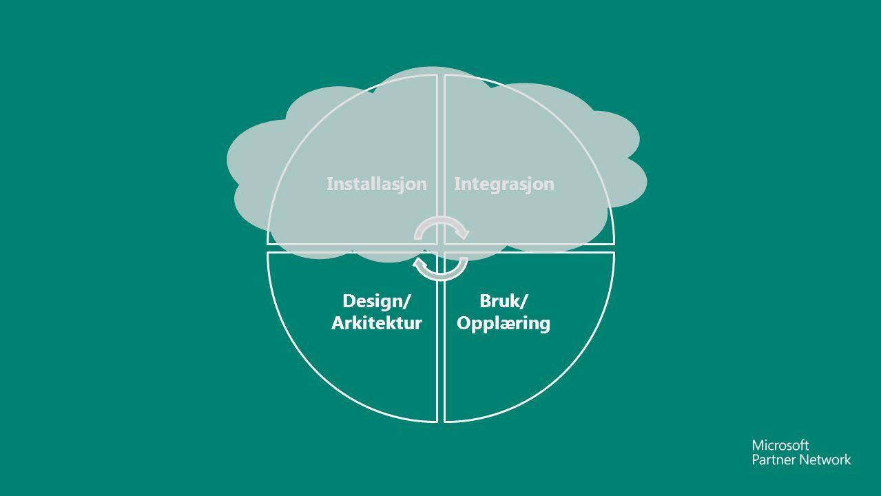InstallasjonIntegrasjon Bruk/ Opplæring Design/ Arkitektur