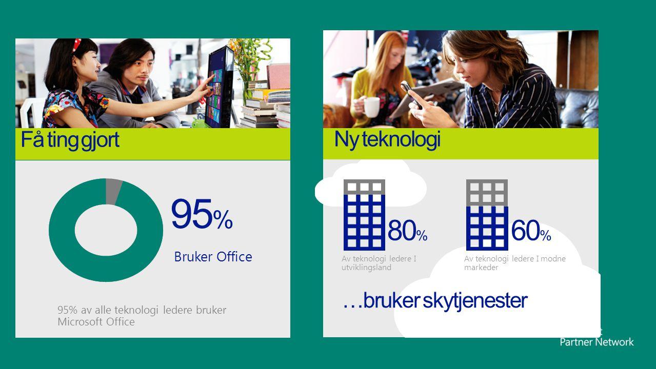 Av teknologi ledere I utviklingsland Av teknologi ledere I modne markeder 95% av alle teknologi ledere bruker Microsoft Office Bruker Office
