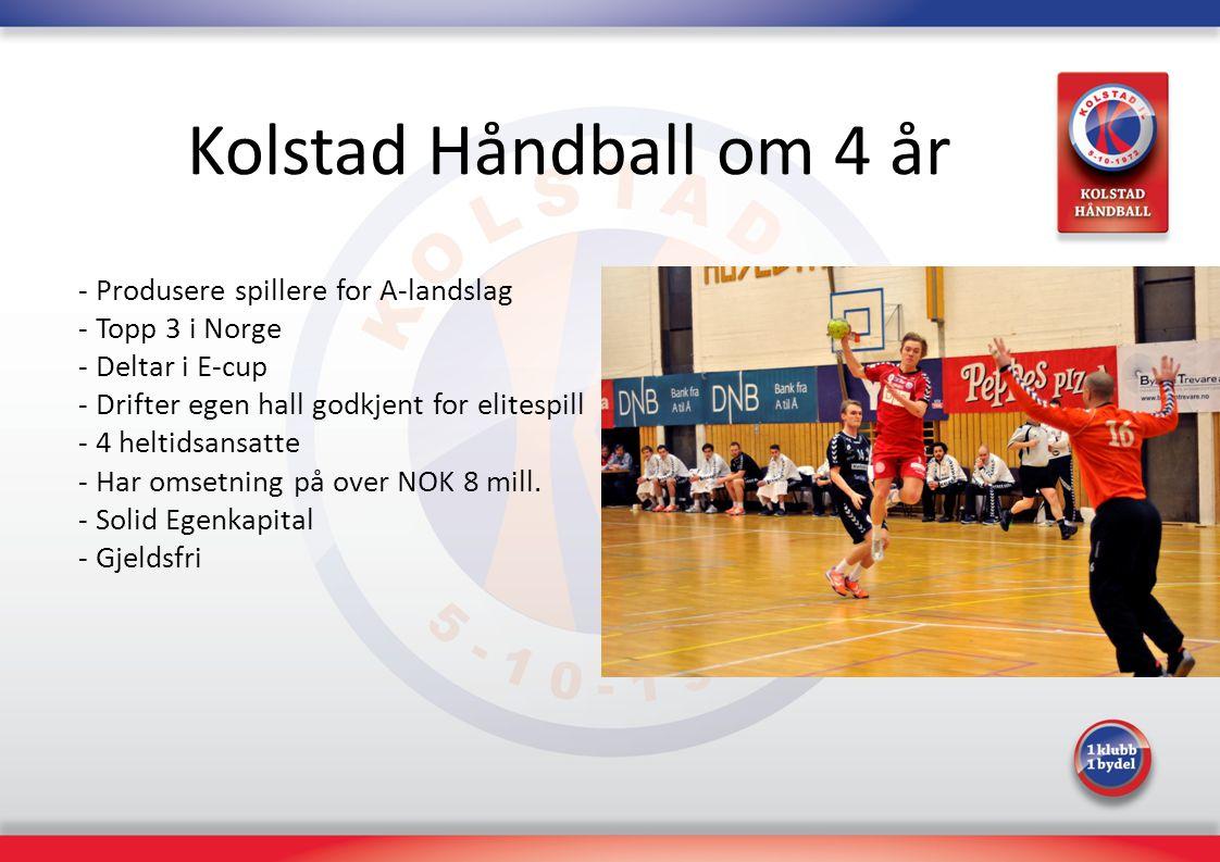 Kolstad Håndball om 4 år - Produsere spillere for A-landslag - Topp 3 i Norge - Deltar i E-cup - Drifter egen hall godkjent for elitespill - 4 heltids