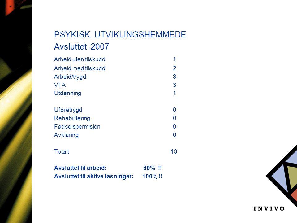 PSYKISK UTVIKLINGSHEMMEDE Avsluttet 2007 Arbeid uten tilskudd1 Arbeid med tilskudd2 Arbeid/trygd3 VTA3 Utdanning1 Uføretrygd0 Rehabilitering0 Fødselsp