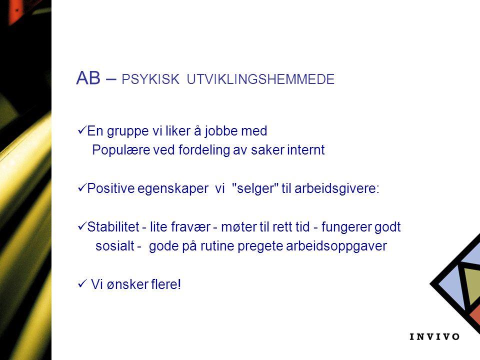 AB – PSYKISK UTVIKLINGSHEMMEDE  En gruppe vi liker å jobbe med Populære ved fordeling av saker internt  Positive egenskaper vi