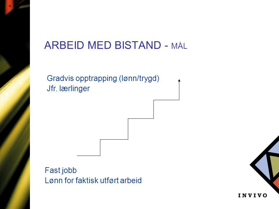 ARBEID MED BISTAND - MÅL Gradvis opptrapping (lønn/trygd) Jfr. lærlinger Fast jobb Lønn for faktisk utført arbeid
