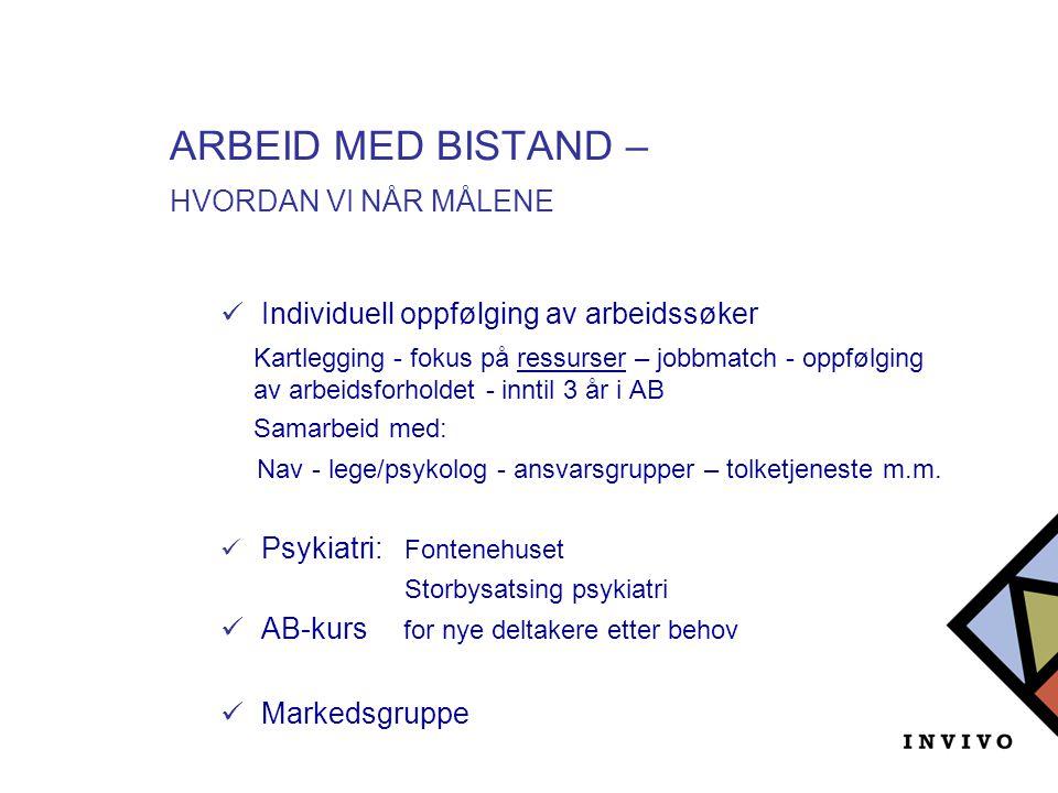 ARBEID MED BISTAND – HVORFOR VELGE AB.
