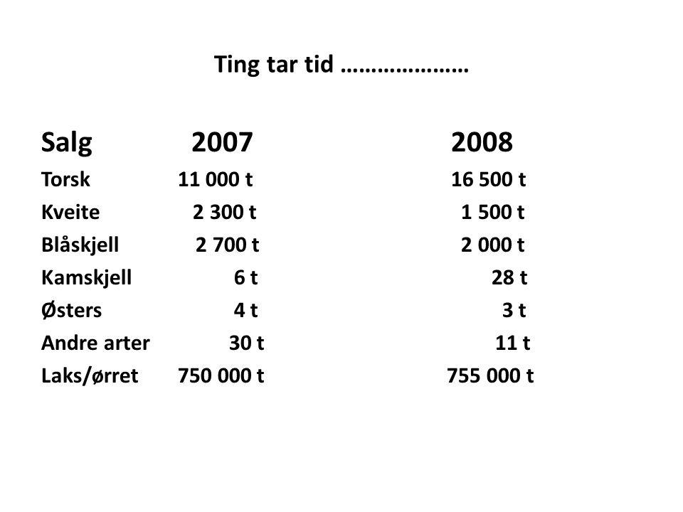 Ting tar tid ………………… Salg 20072008 Torsk11 000 t16 500 t Kveite 2 300 t 1 500 t Blåskjell 2 700 t 2 000 t Kamskjell 6 t 28 t Østers 4 t 3 t Andre arte