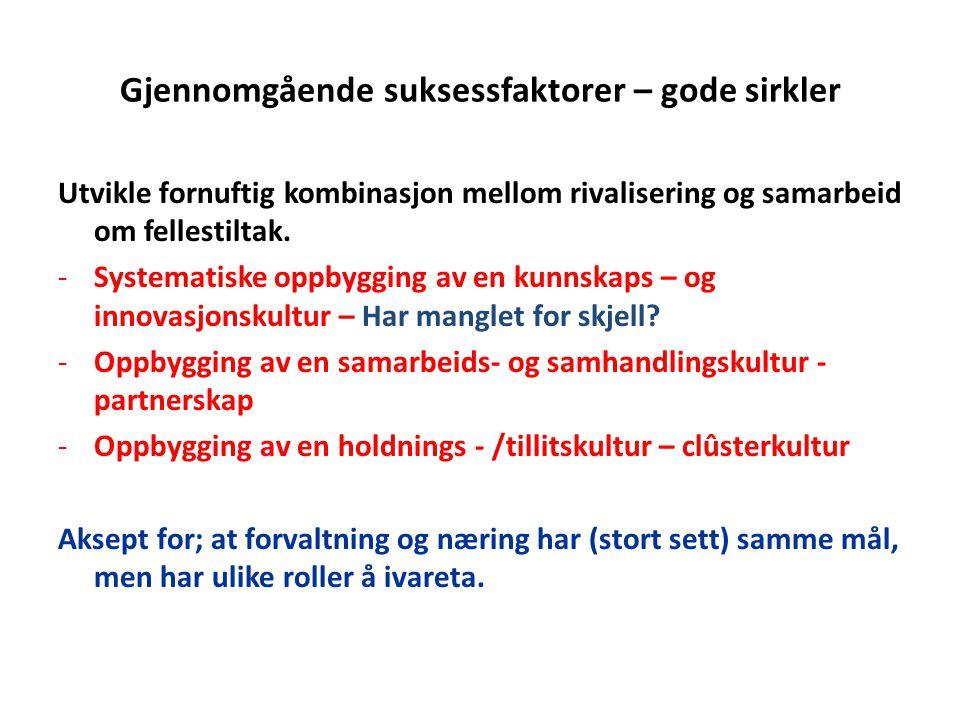 Fangsting Pelagisk trål om dagen Bunntrål om natta Fra prøvetokt med F/F Gunnerus Trondheimsfjorden april 2007