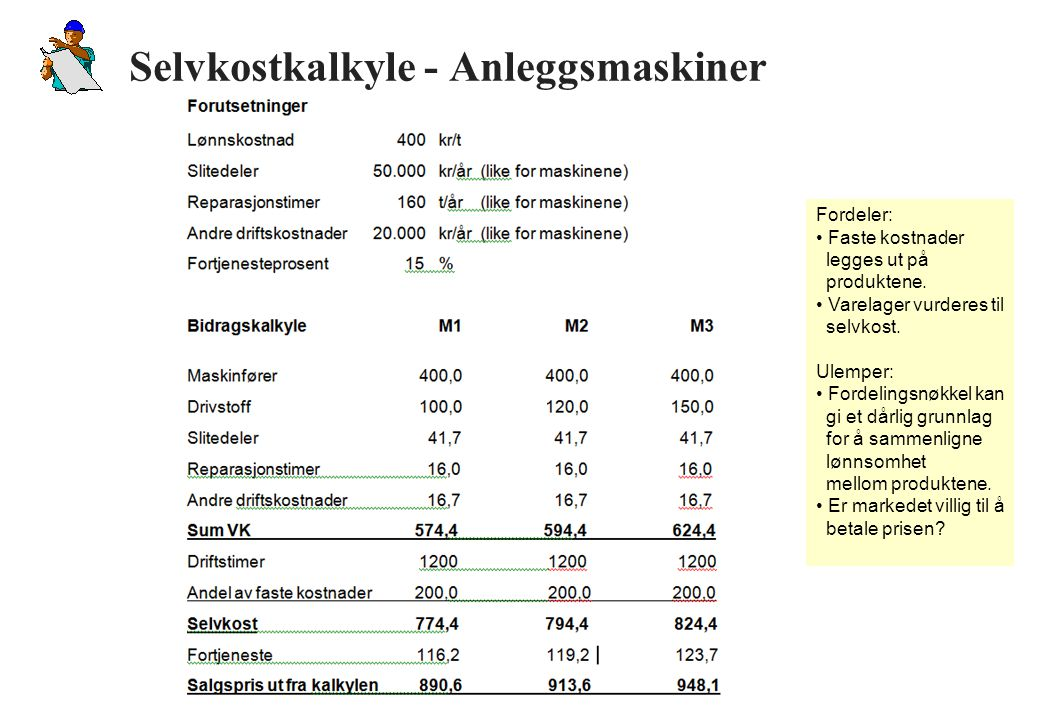 Kalkyle: Selvkost Baserer seg på at hvert produkt (eller prosjekt) skal bære en del av bedriftens FK.
