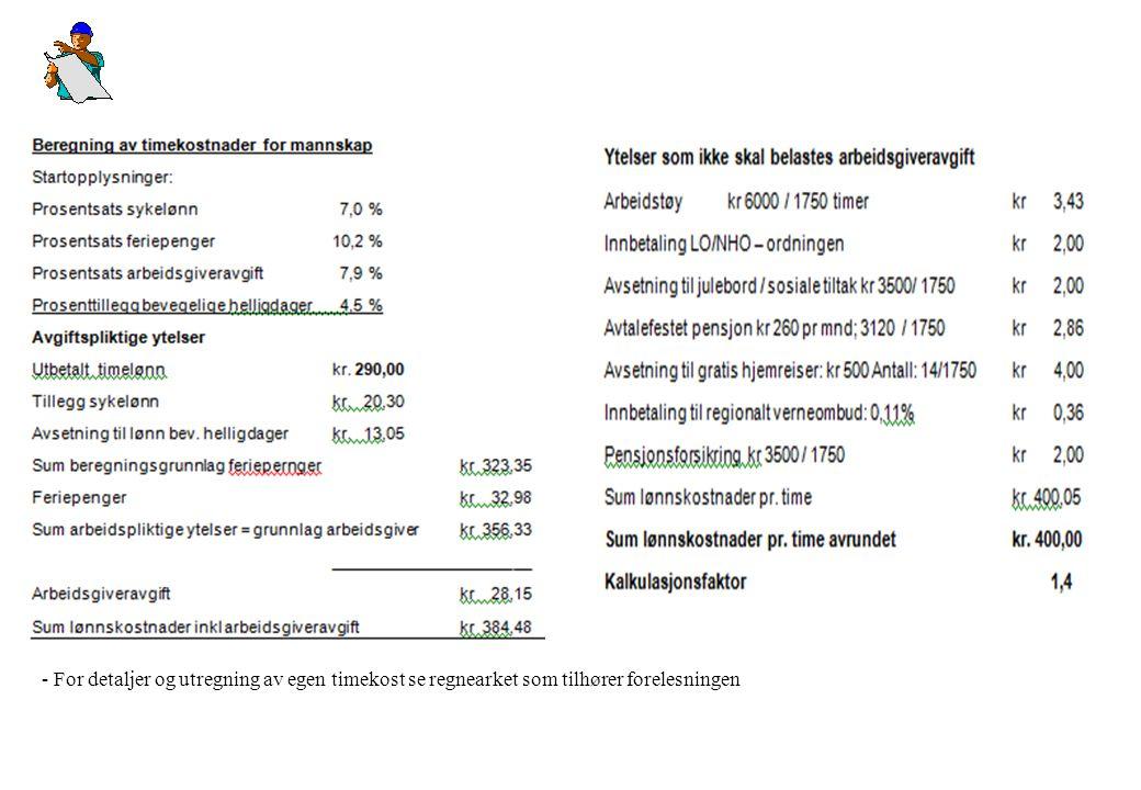 Selvkostkalkyle - Anleggsmaskiner Fordeler: • Faste kostnader legges ut på produktene.