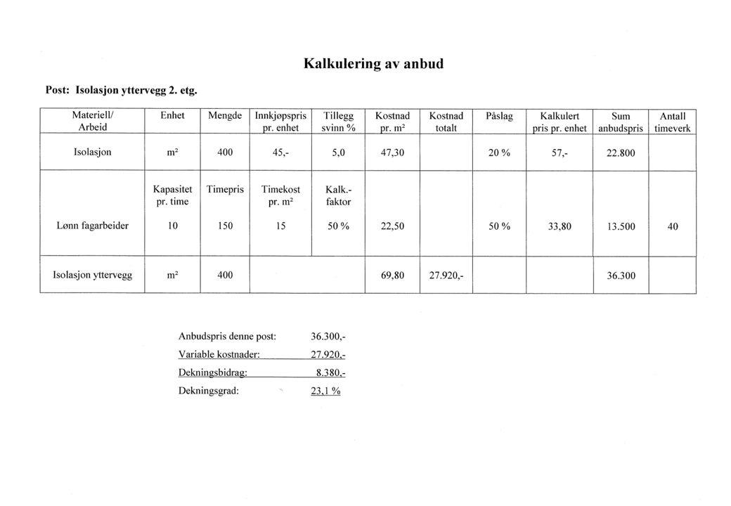 Beregning av kalkulasjonsfaktor for lønn Kalkulasjonsfaktor = Brutto lønnskostnad pr.