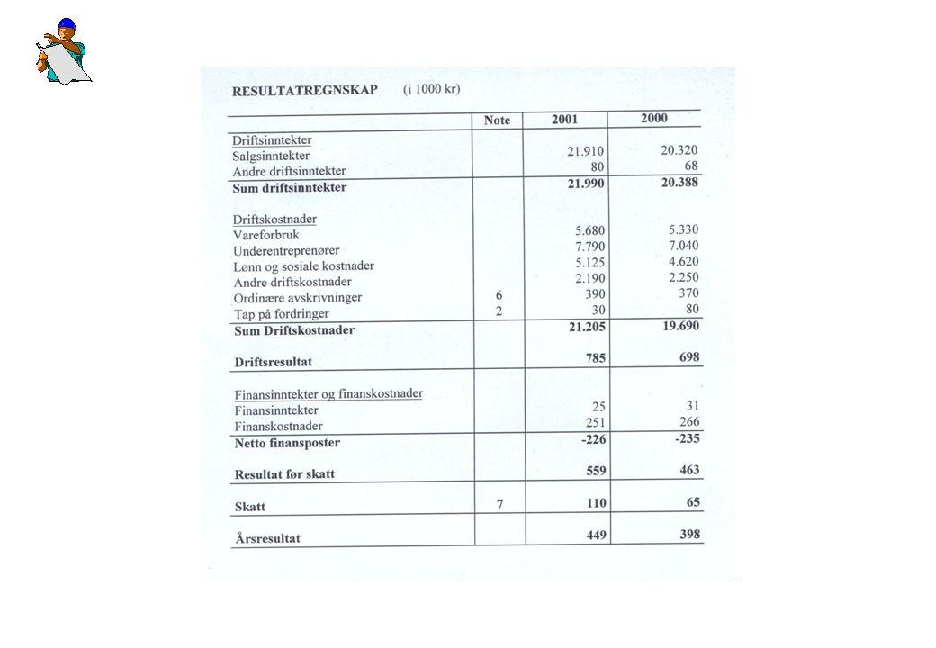 Beregning av påslagssatser (selvkostmetoden): u Selvkostmetoden forutsetter at alle faste kostnader (FK) dekkes inn i form av påslag.