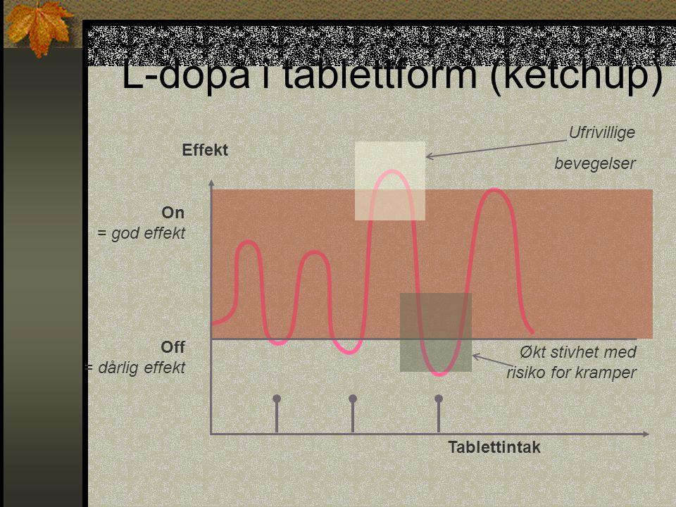L-dopa i tablettform (ketchup) Tablettintak Effekt On = god effekt Off = dårlig effekt Ufrivillige bevegelser Økt stivhet med risiko for kramper