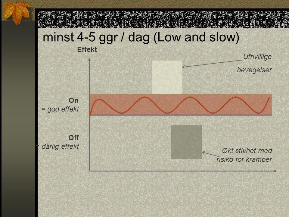 Ge L-dopa (Sinemet / Madopar) i låg dos minst 4-5 ggr / dag (Low and slow) Effekt On = god effekt Off = dårlig effekt Ufrivillige bevegelser Økt stivh