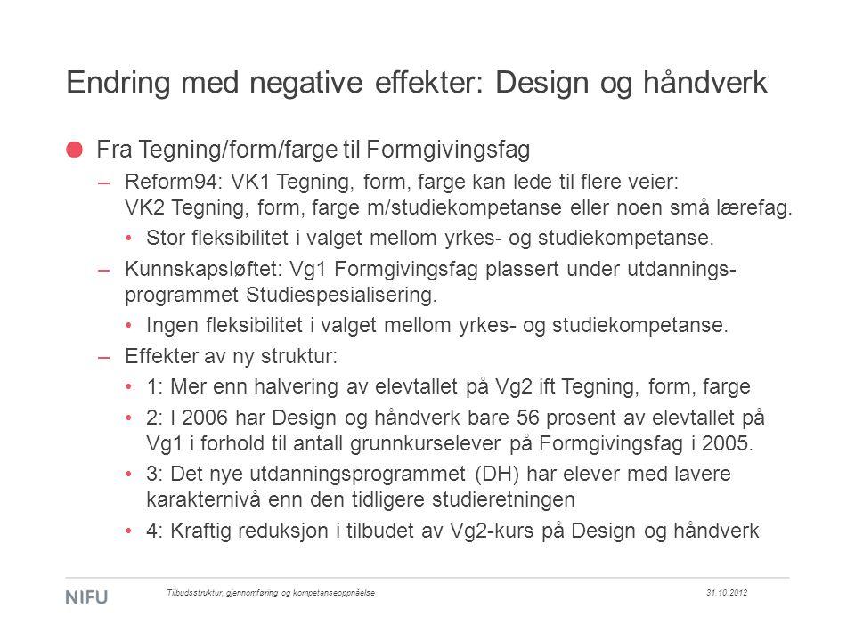 Endring med negative effekter: Design og håndverk Fra Tegning/form/farge til Formgivingsfag –Reform94: VK1 Tegning, form, farge kan lede til flere veier: VK2 Tegning, form, farge m/studiekompetanse eller noen små lærefag.