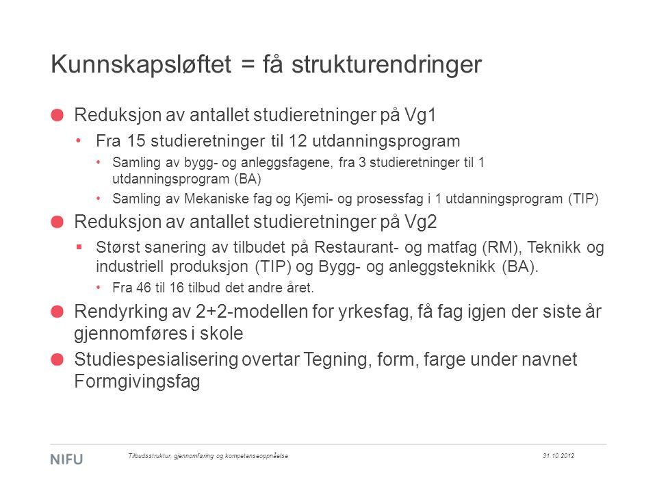 Kunnskapsløftet = få strukturendringer Reduksjon av antallet studieretninger på Vg1 •Fra 15 studieretninger til 12 utdanningsprogram •Samling av bygg-