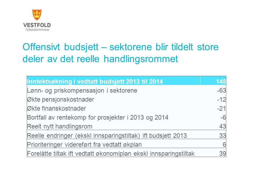 Nye investeringer i 2014 Investeringsreserven (20 mill) i vedtatt økonomiplan er konkretisert med følgende prosjekter InvesteringerBeløp i 2014 Greveskogen vgs- brannsikring 7,0 mill kr Korten - tilrettelegging for utleie 6,9 mill kr Thor Heyerdahl vgs - elkjele 2,0 mill kr Skiringssal - rehabilitering 4,5 mill kr Horten vgs, fremskyvning forprosjekt 5,0 mill kr