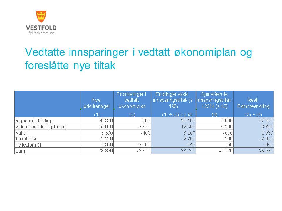 Inntektsøkning i 2014 - feil i statsbudsjettet •Etter trykking av budsjettdokumentet 4.