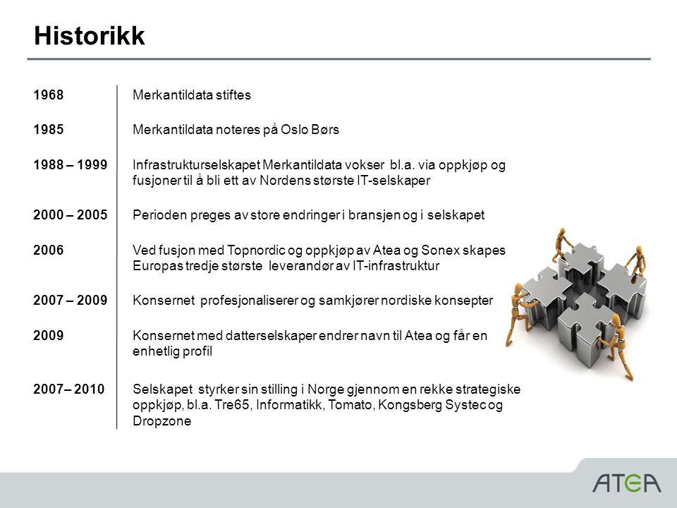 1968 Merkantildata stiftes 1985 Merkantildata noteres på Oslo Børs 1988 – 1999 Infrastrukturselskapet Merkantildata vokser bl.a.