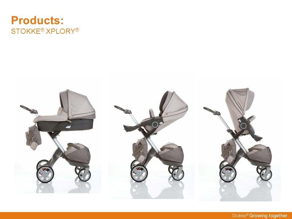 Products: STOKKE ® PRAM PACK™