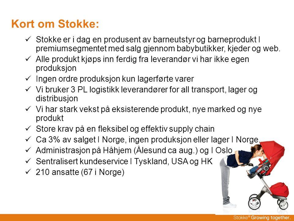 Kort om Stokke:  Stokke er i dag en produsent av barneutstyr og barneprodukt I premiumsegmentet med salg gjennom babybutikker, kjeder og web.  Alle