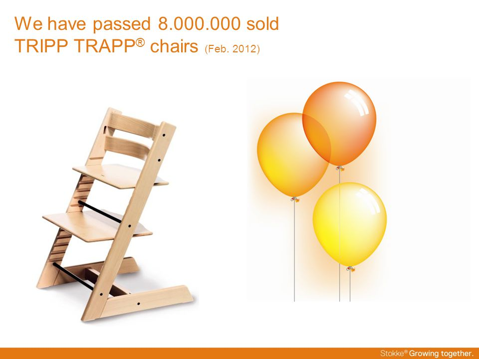We have passed 8.000.000 sold TRIPP TRAPP ® chairs (Feb. 2012)