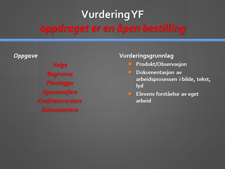 Vurdering YF oppdraget er en åpen bestilling OppgaveVelgeBegrunnePlanleggeGjennomføreKvalitetsvurdereDokumentere Vurderingsgrunnlag  Produkt/Observasjon  Dokumentasjon av arbeidsprosessen i bilde, tekst, lyd  Elevens forståelse av eget arbeid