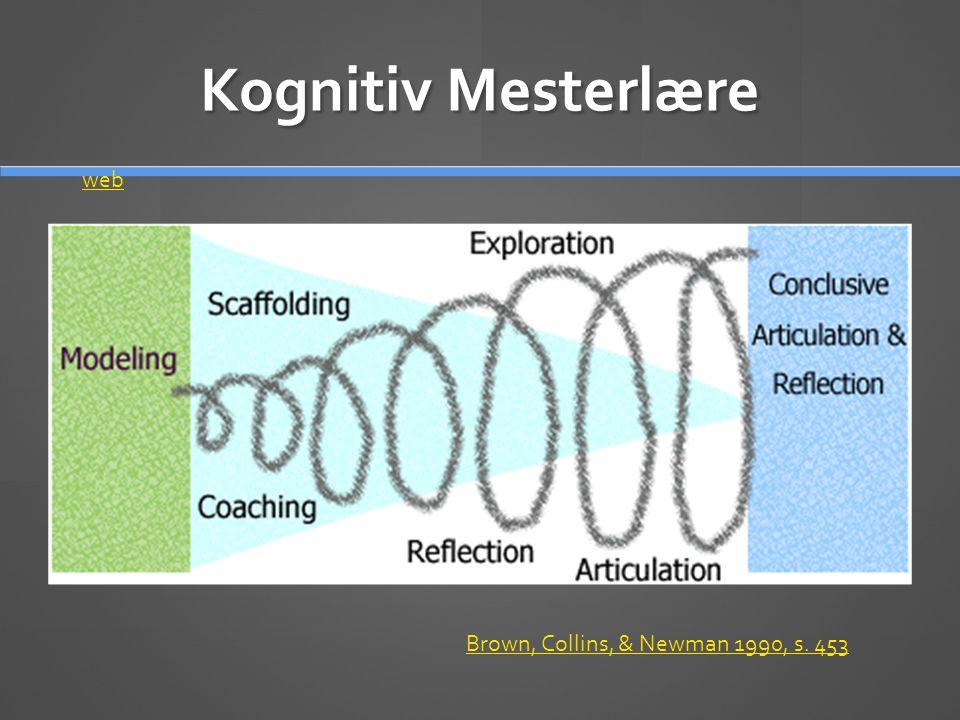 Kognitiv Mesterlære Brown, Collins, & Newman 1990, s. 453 web