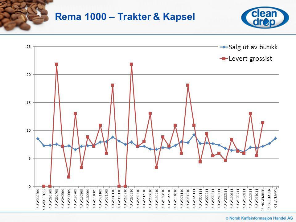 Rema 1000 – Trakter & Kapsel