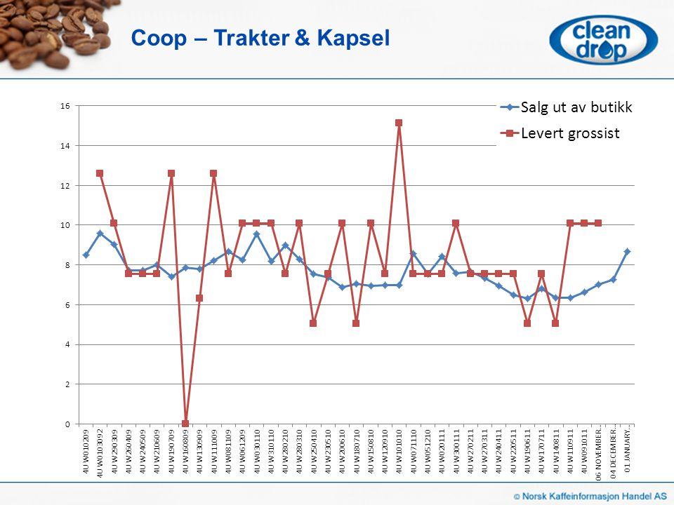 Coop – Trakter & Kapsel
