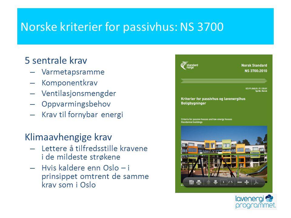 Norske kriterier for passivhus: NS 3700 5 sentrale krav – Varmetapsramme – Komponentkrav – Ventilasjonsmengder – Oppvarmingsbehov – Krav til fornybar