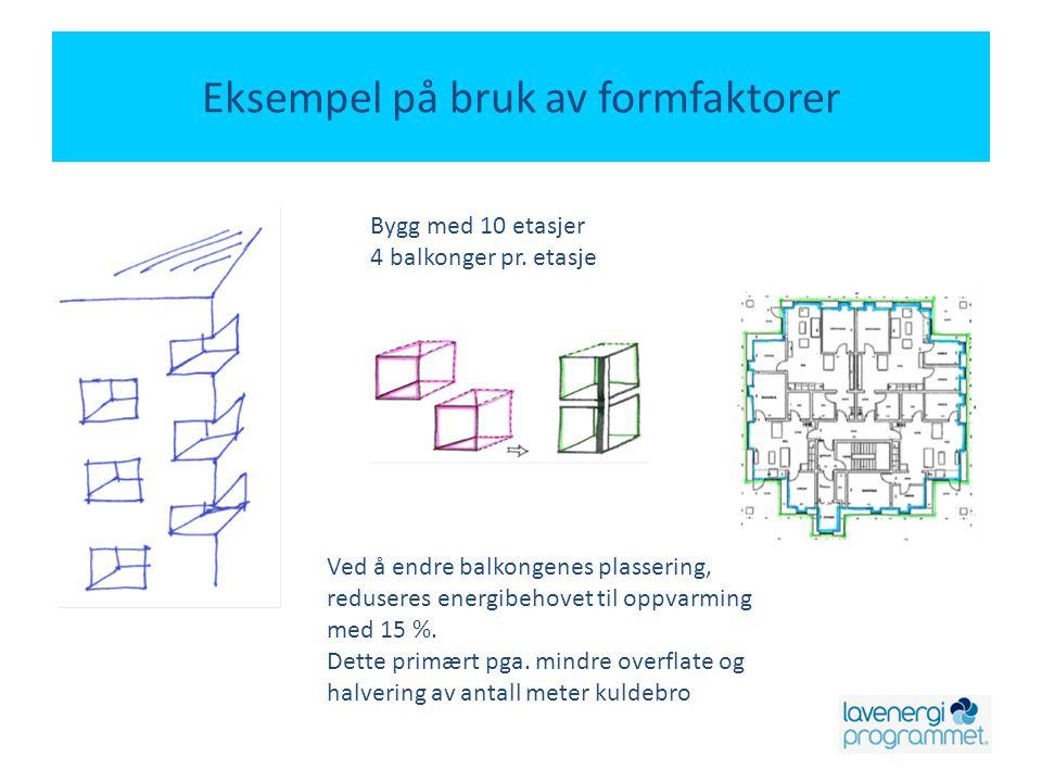 Eksempel på bruk av formfaktorer Bygg med 10 etasjer 4 balkonger pr. etasje Ved å endre balkongenes plassering, reduseres energibehovet til oppvarming