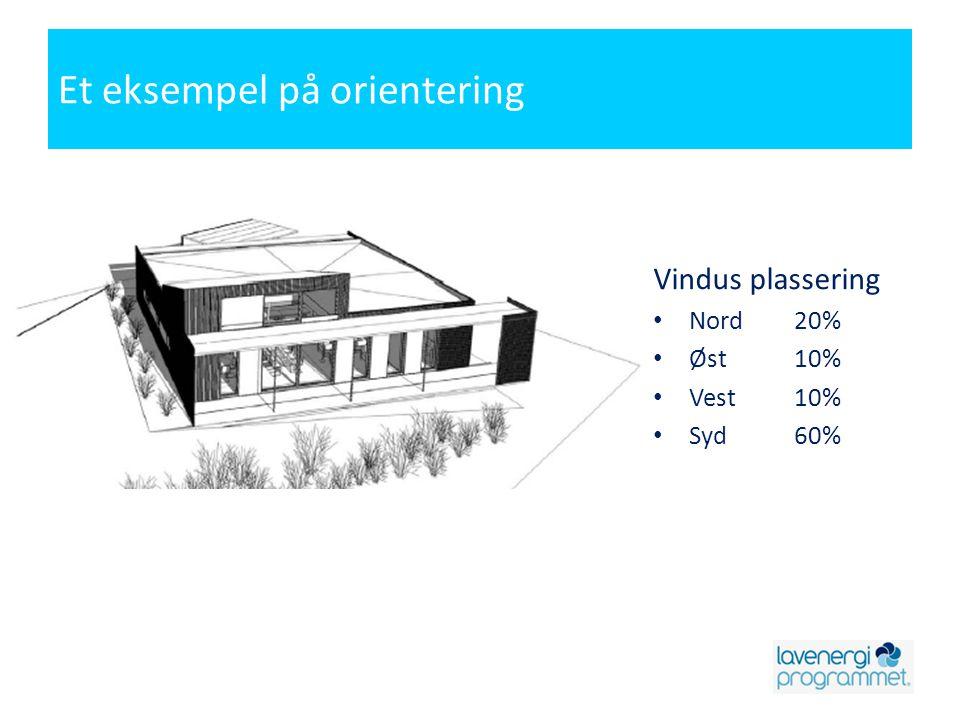 Et eksempel på orientering Vindus plassering • Nord 20% • Øst10% • Vest 10% • Syd60%