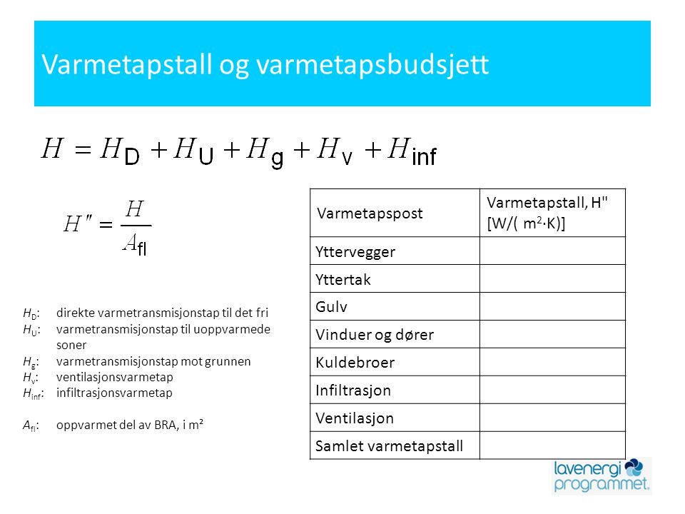 Varmetapstall og varmetapsbudsjett H D :direkte varmetransmisjonstap til det fri H U :varmetransmisjonstap til uoppvarmede soner H g :varmetransmisjon