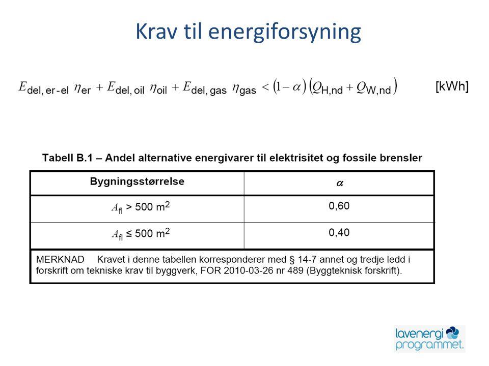 Krav til energiforsyning